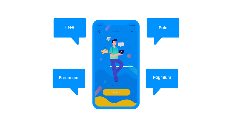 Types of Mobile App Pricing Strategies