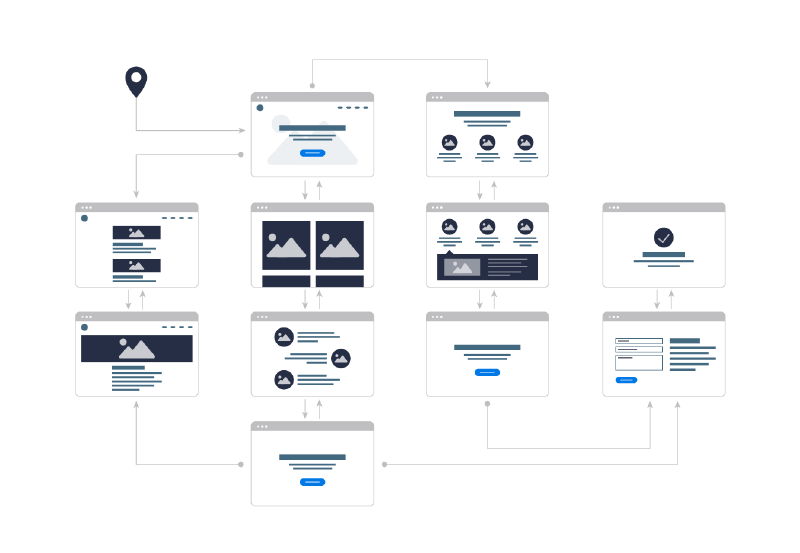 User Journey of App Design Process