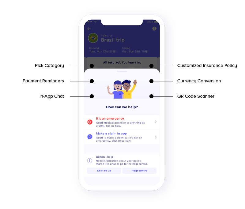 Features of On-Demand Insurance App