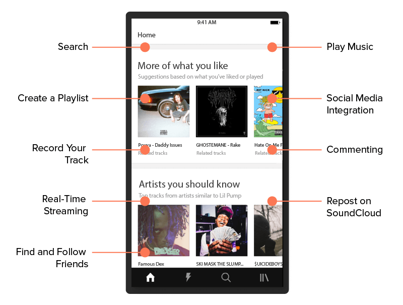 Music Streaming Apps: Basic Features