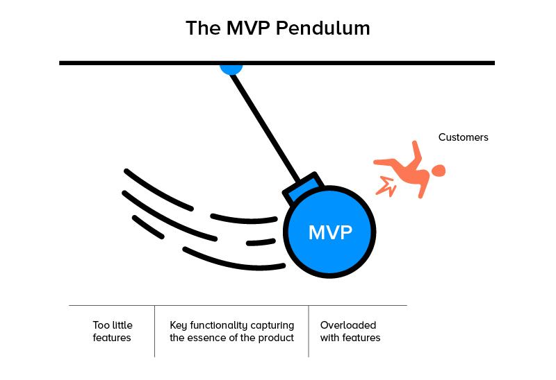 The MVP Pendulum