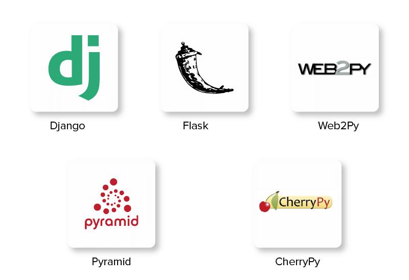 Popular Python Frameworks