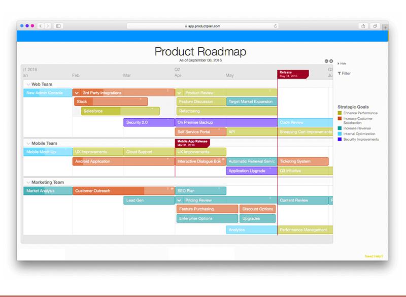 Product Roadmap Document