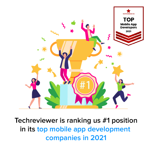 Techreviewer Ranks Appinventiv Number 1 Mobile App Development Company in 2021