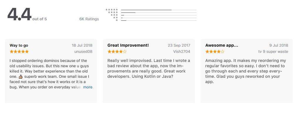 Dominos - App Rating & Reviews