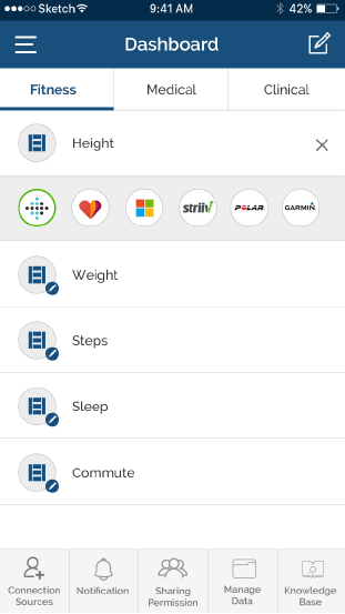Healthe People App Dashboard