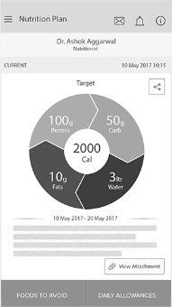 Mutelcor App - Creating wireframe