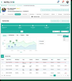 Mutelcor App - Desktop User Interface