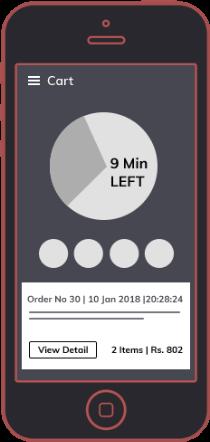 Dominos - Wireframes & Prototyping App Screen