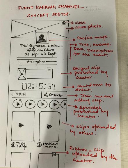 Karavan App - Concept Sketch