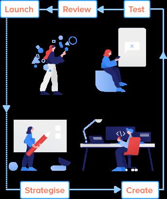 High end app design and development