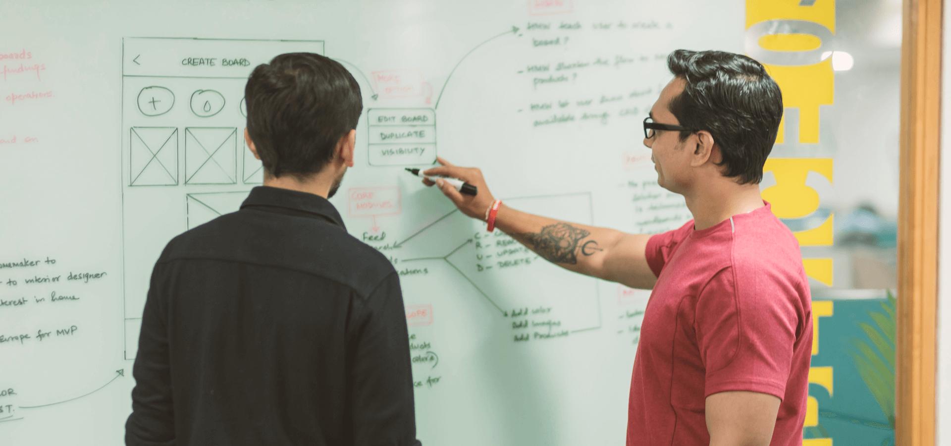 UI UX Design Strategy