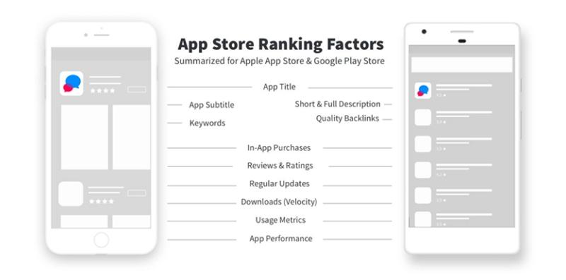 better App store listing