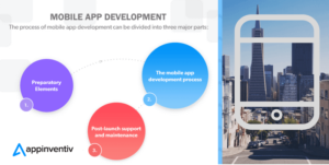 The Typical Mobile App Development Process