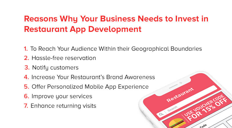 Reasons Why Your Business Needs to Invest in Restaurant App Development