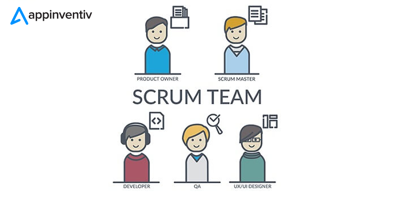 Development Team: The team delivers the product features