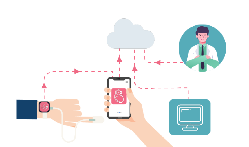 Simplified Healthcare with IoT