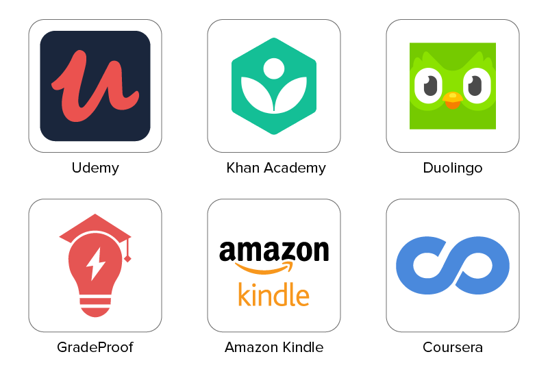 Top mLearning Apps Ruling the Education Industry