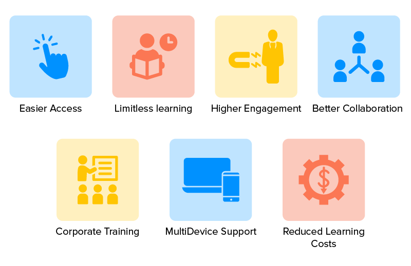 Role of Education Apps in the mLearning Sector