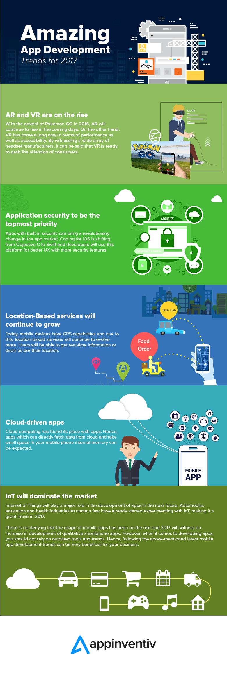 latest mobile app development trends