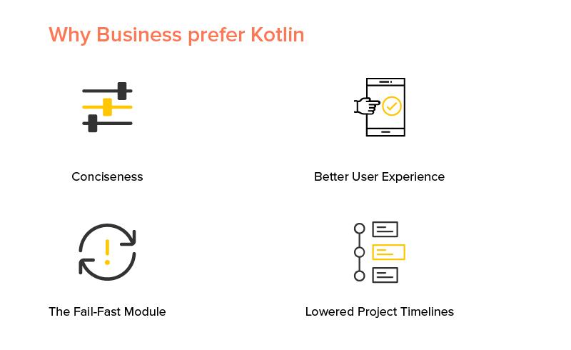 Business Benefits of SBusiness Benefits of Switching to Kotlinwitching to Kotlin