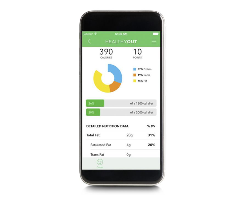 Food and Water Tracker