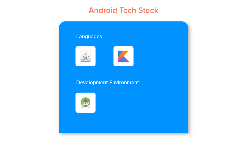 Android-Techstack