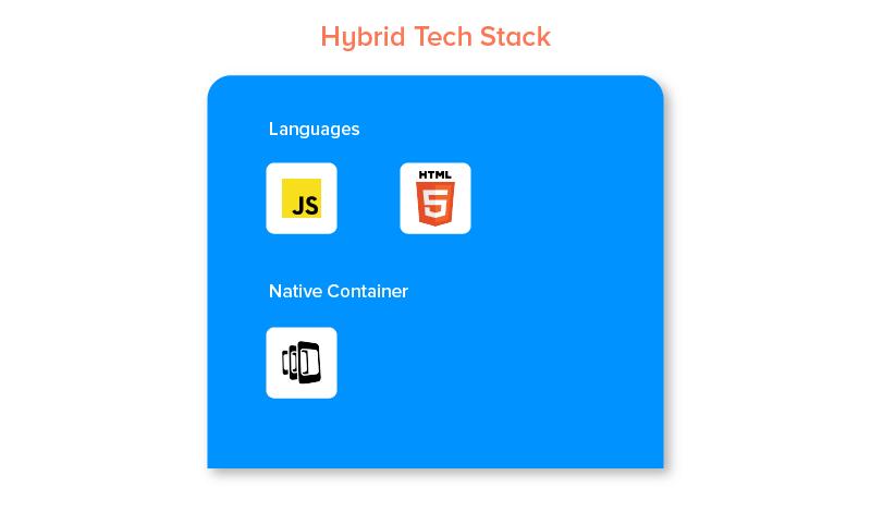 hybrid-techstack