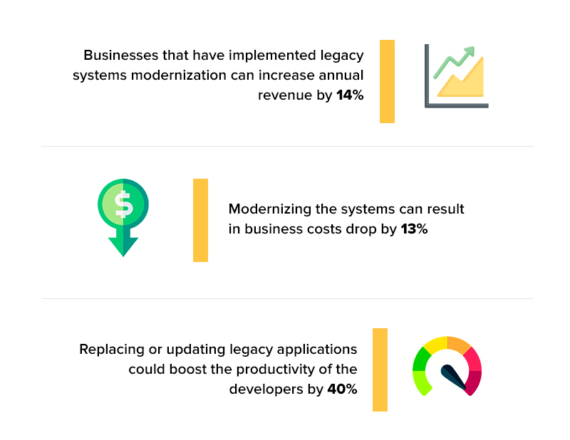 Enterprise App Legacy System