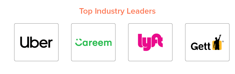 Top Industry Leaders