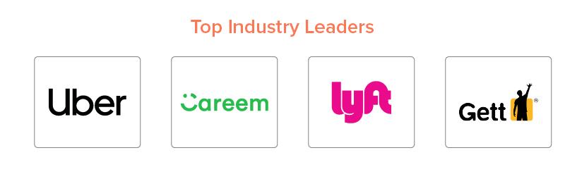 Top Industry Leaders