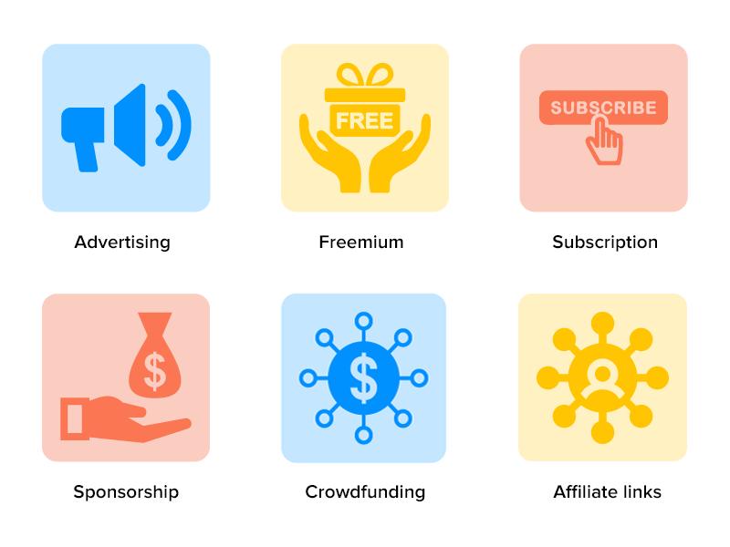Monetization Model for Apps