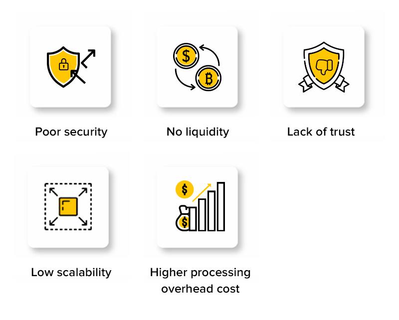 IoT market Challenges