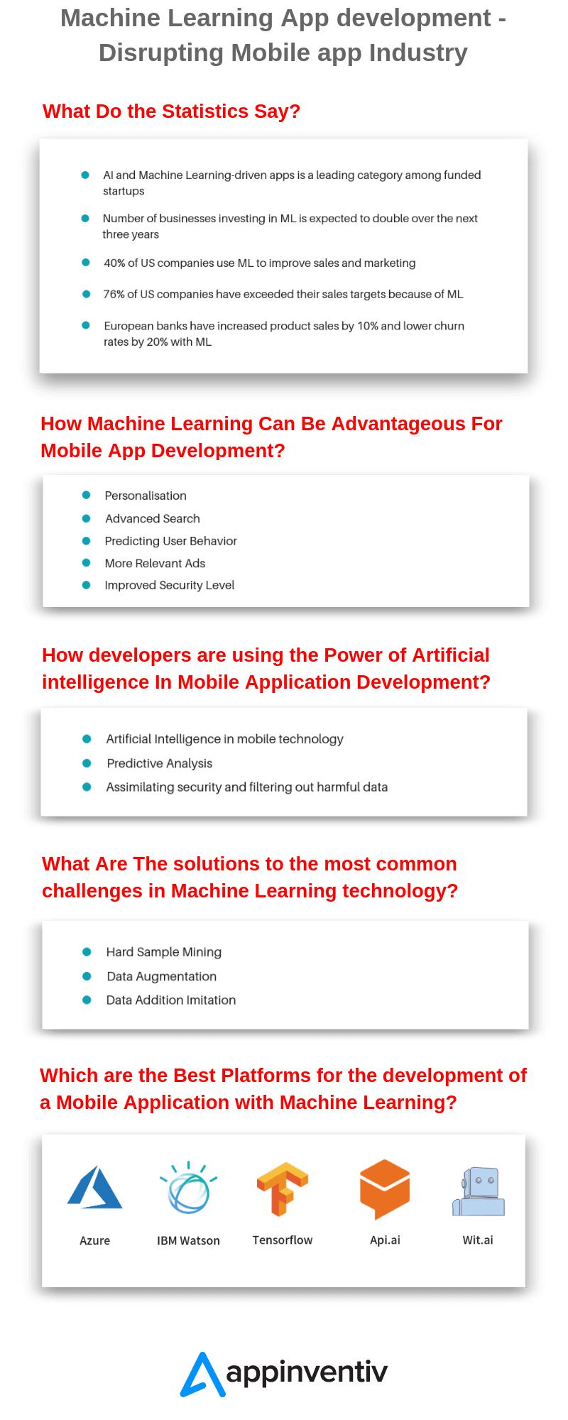 Machine Learning App development – Disrupting Mobile app Industry