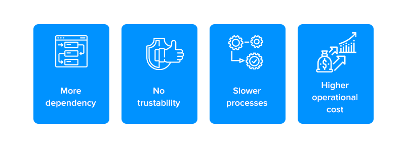 Challenges in Fintech That Blockchain Addresses