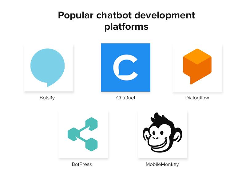 Popular chatbot development platforms