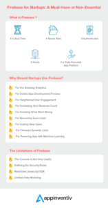 Firebase for Startups A Must-Have or Non-Essential