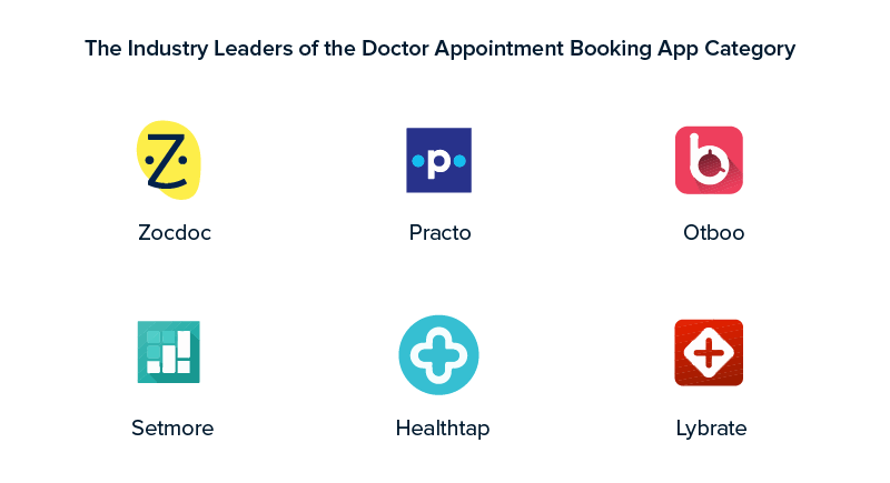Industry Leaders of Doctor Appointment Booking App Category