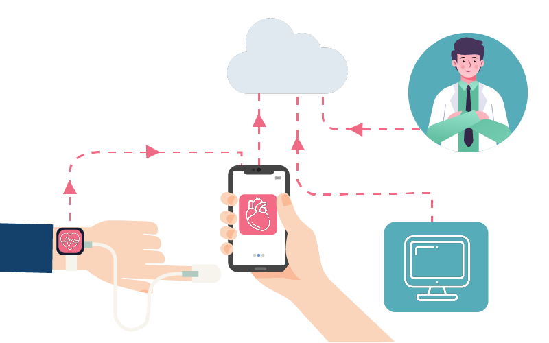 Healthcare IoT Devices