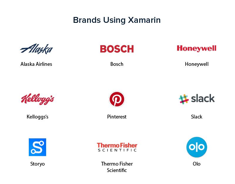 Brands-Using-Xamarin