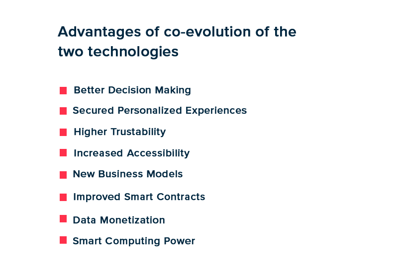 Advantages of Co-evolution of the two technologies