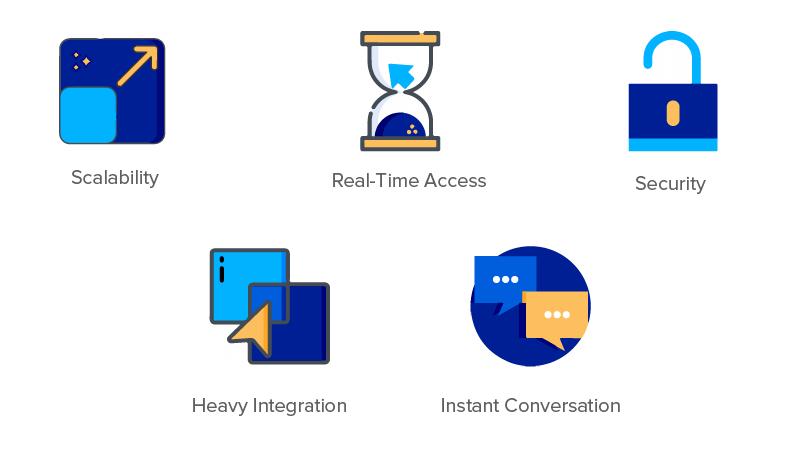 Features of Enterprise App