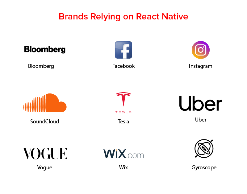 Brands-relying-on-React-Native