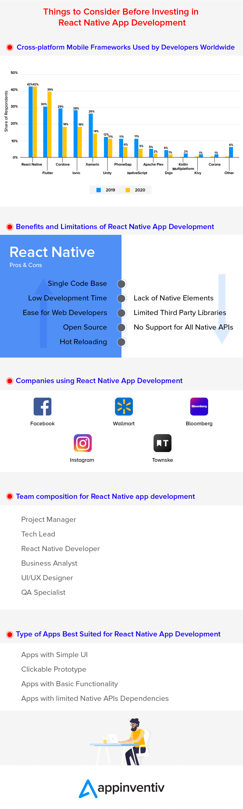 Less Talked About React Native App Development Considerations