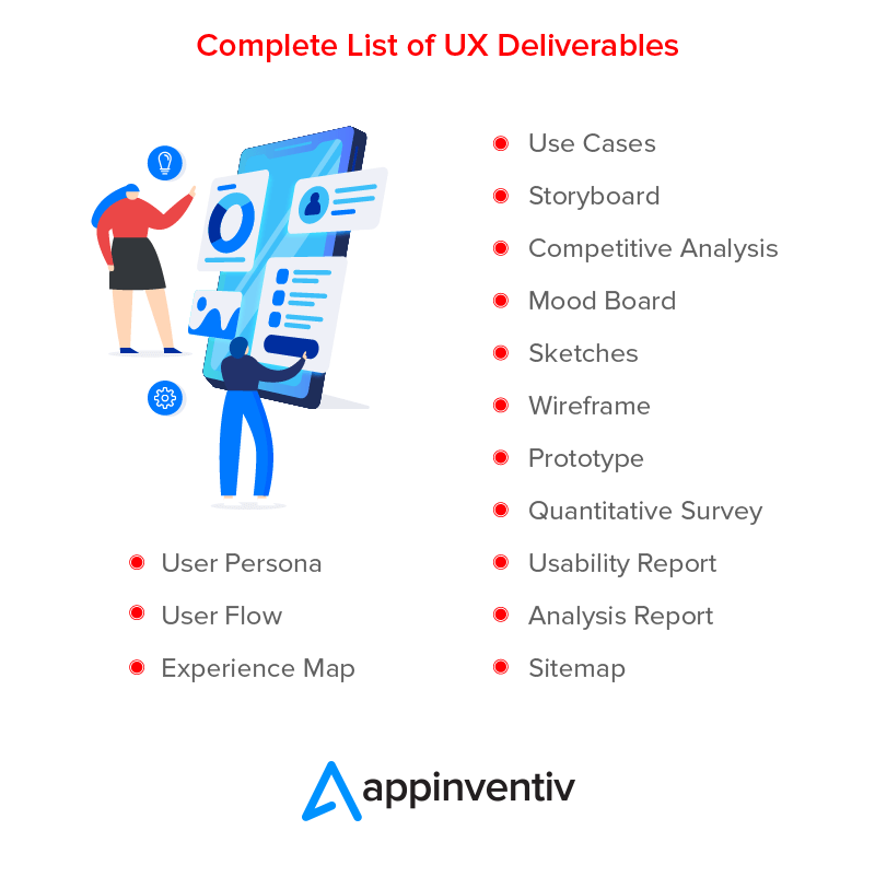 List of UX Deliverables