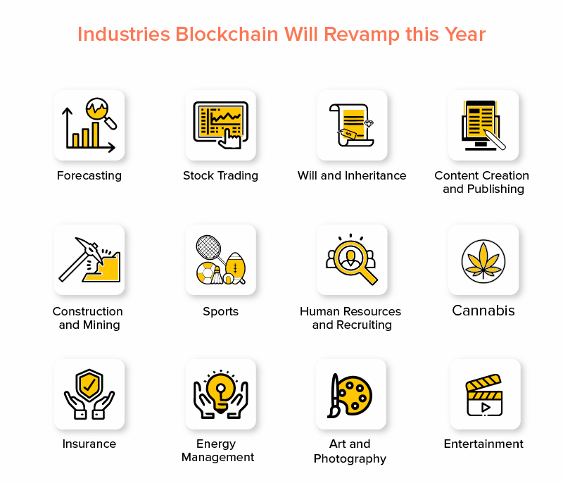 Industries Blockchain Will Revamp This Year