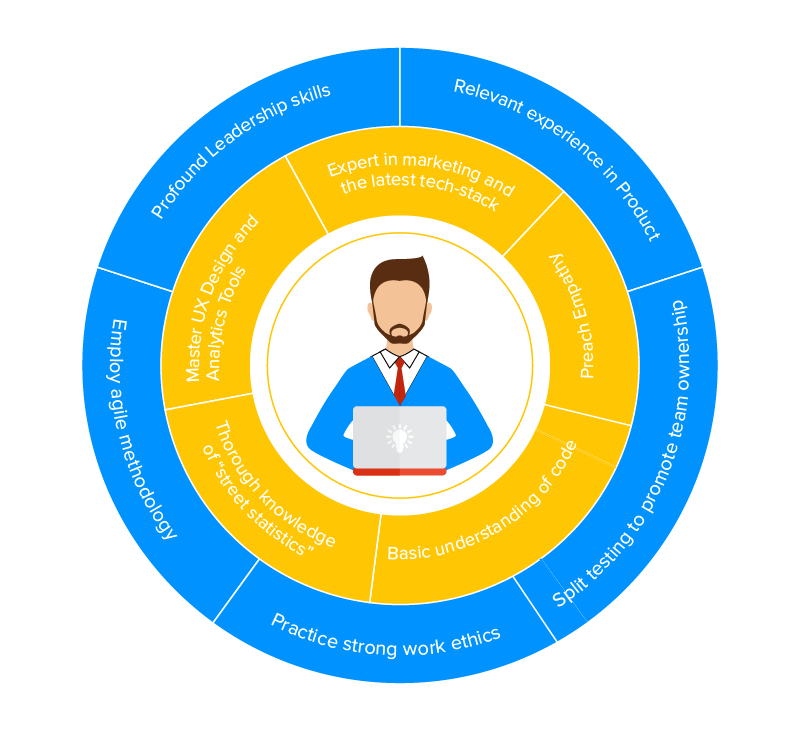 factors of marketing