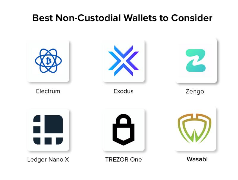 best non custodial apps