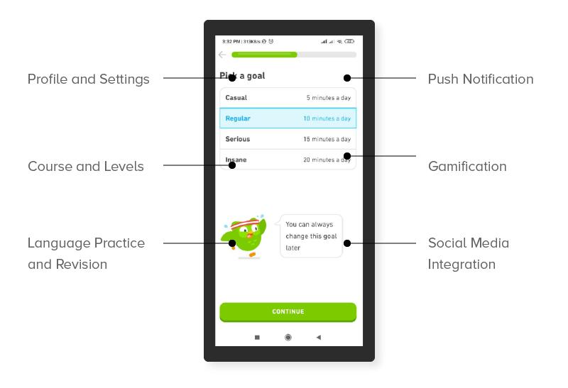 Top Features of Duolingo App