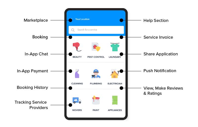 Features of TaskRabbit like Apps